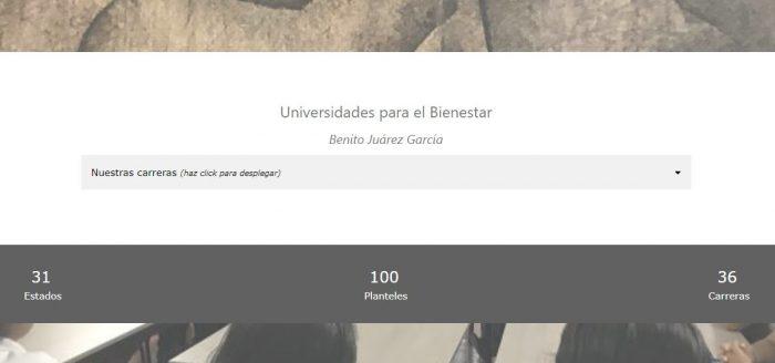 QUIERES TRABAJAR EN LAS UNIVERSIDADES DEL BIENESTAR CHECA LA CONVOCATORIA